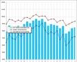 Ipsos: Stabilizacja nastrojów w czerwcu